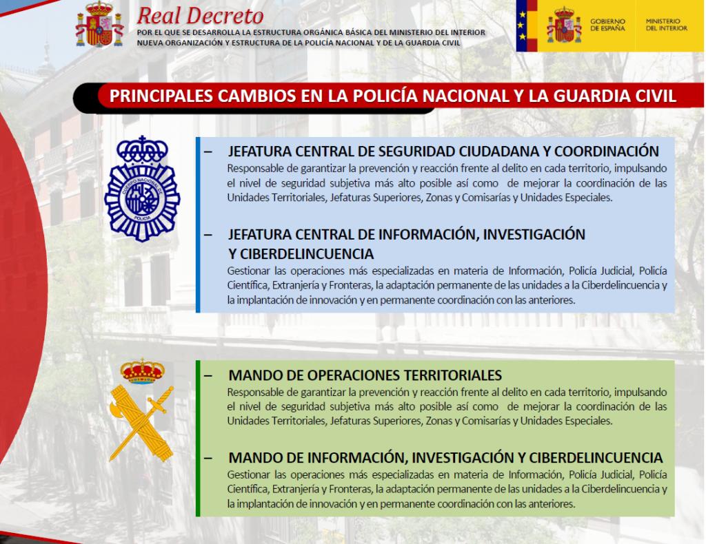 Oposiciones nacionales y formaci n profesional novedades for Cambios en el ministerio del interior